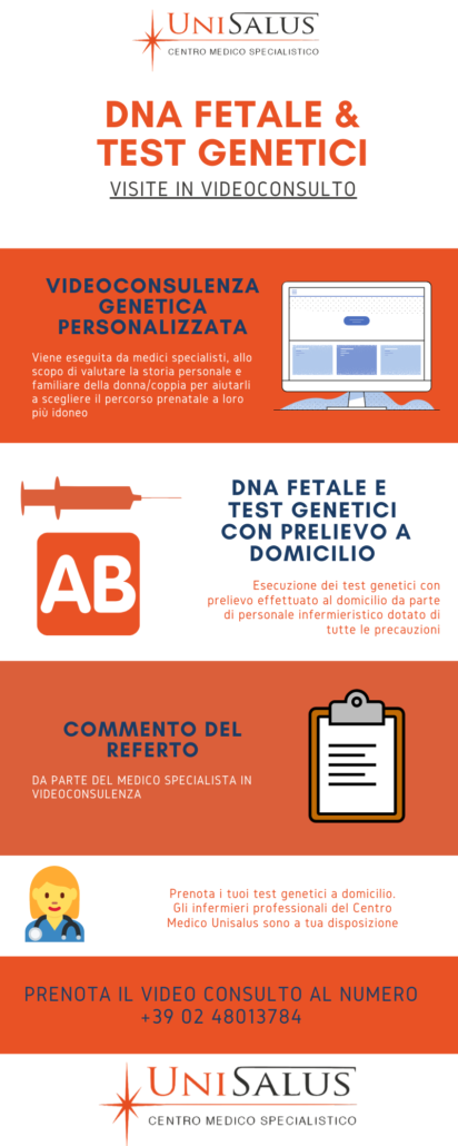 video consulto dna fetale